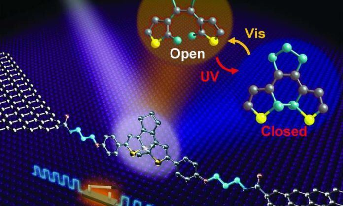 A Photoswitch made using just one Photosensitive Molecule