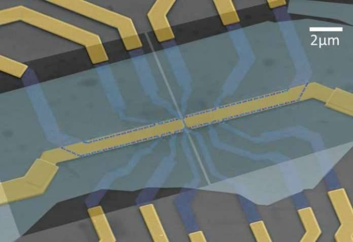 Device to Control Electron's Color in Graphene