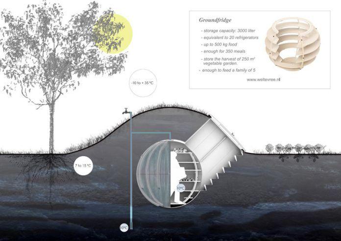 Underground 'Ground Fridge' That Don't Use Electricity