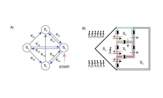 Nanoscale Logic Machines Go Beyond Binary Computing