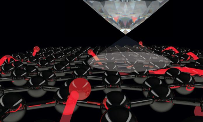 New Quantum Probe Lets Us See Electron Flow