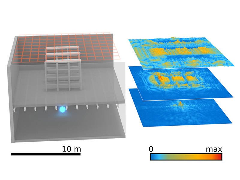 Holography With the Wi-Fi Router