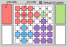 Using Chip Memory More Efficiently