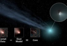This illustration shows how scientists used data from NASA's WISE spacecraft to determine the nucleus sizes of comets. They subtracted a model of how dust and gas behave in comets in order to obtain the core size. Credits: NASA/JPL-Caltech
