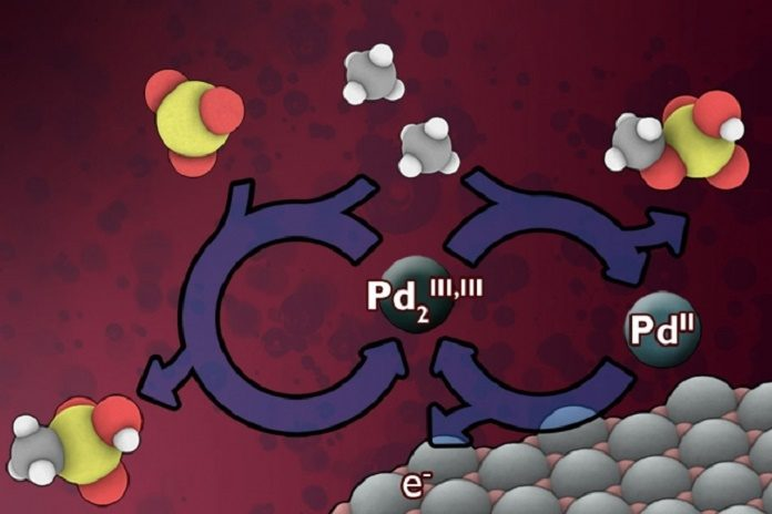 A New Way to Harness Wasted Methane
