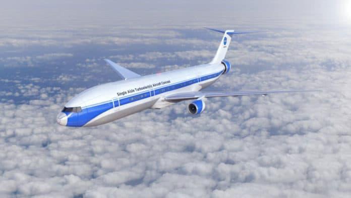 STARC-ABL aircraft Animation Source: NASA
