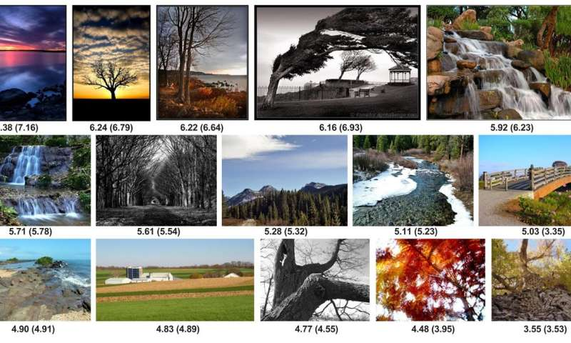 Google's new Neural Image Assessment (NIMA) for judging photos