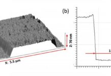 Scientists suggested a new technology for creating magnet micro-structures