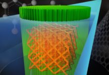 Scientists unlock the secrets of nanoscale 3D printing