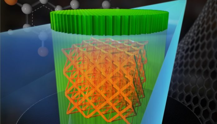 Scientists unlock the secrets of nanoscale 3D printing