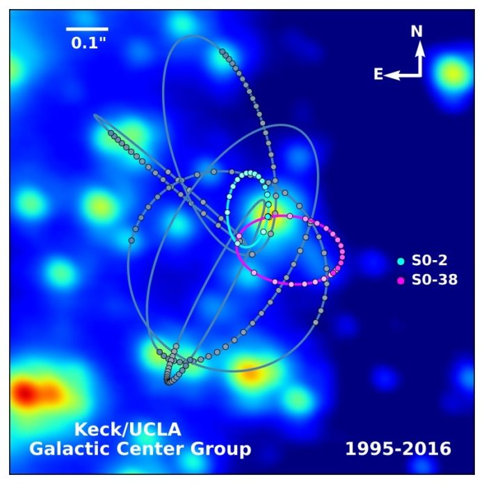 CREDIT: S. SAKAI/A.GHEZ/W. M. KECK OBSERVATORY/ UCLA GALACTIC CENTER GROUP The orbit of S0-2 (light blue) located near the Milky Way's supermassive black hole will be used to test Einstein's Theory of General Relativity and generate potentially new gravitational models