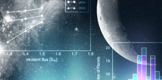The existence of 15 new planets