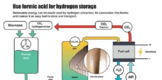 The HYFORM-PEMFC is the result of a project co-financed by the Swiss Federal Office of Energy and GRT Group