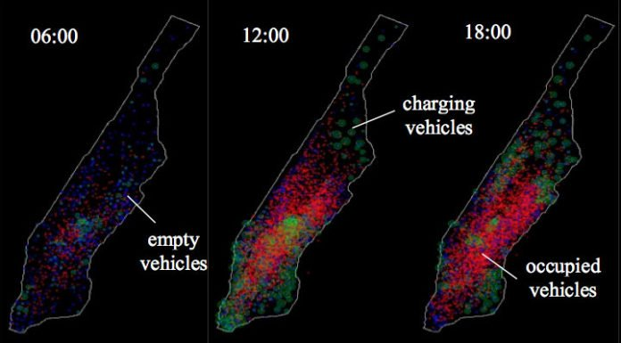 Berkeley Lab and UC Berkeley researchers developed a model to analyze taxi trips provided by shared automated electric vehicles in Manhattan; blue represents an empty vehicle, green is charging, and red is occupied.