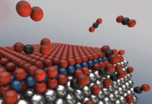 With increasing oxygen (red) concentration, an oxide sandwich forms on the surface of the metallic nanoparticles, inhibiting the desired reaction of carbon monoxide to carbon dioxide. At the edges, however, the oxide sandwich brakes up, leaving free active sites for catalysis. The more edges the nanoparticles posses, the more efficient will the catalytic converter work. Credit: DESY, Lucid Berlin