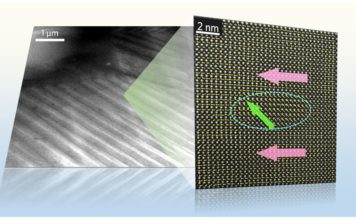 A long-range ferroelectric domain with nanoscale structure heterogeneity (4-8 nm) is evidenced by high-resolution TEM. Image: Fei Li/Penn State
