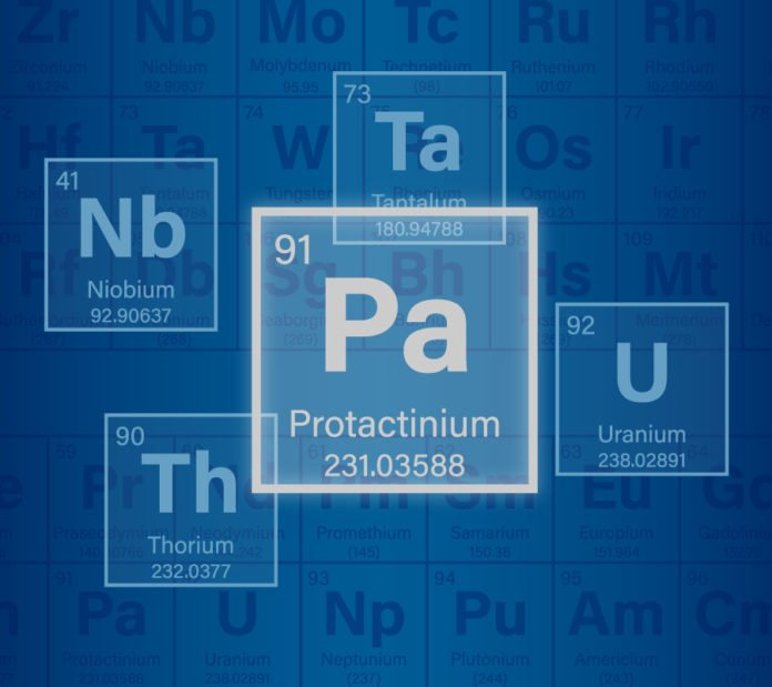 In a new study, Argonne and University of Lille chemists explored protactinium's multiple resemblances to more completely understand the relationship between the transition metals and the complex chemistry of the early actinide elements. (Image by Argonne National Laboratory and Shutterstock / Humdan.)
