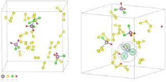 Rice University scientists built computer models of intermediate reactions to understand why salt lowers reaction temperatures in the synthesis of two-dimensional compounds. Above left, molybdenum oxychloride precursor molecules undergo sulfurization in which sulfur atoms replace oxygen atoms. That sets up the material to form new compounds. At right, the calculations show the charge densities of the new molecules. Courtesy of the Yakobson Group
