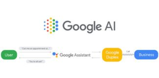 A user asks the Google Assistant for an appointment, which the Assistant then schedules by having Duplex call the business.