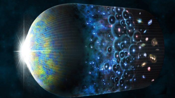 This artist's impression shows the evolution of the universe, beginning with the Big Bang (left) and the appearance of the cosmic microwave background. The formation of the first stars ended the cosmic dark ages, followed by the formation of galaxies. Artwork by M. Weiss/CfA