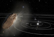 This artist's illustration shows 'Oumuamua racing toward the outskirts of our solar system, and is annotated with the locations of the planetary orbits. As the complex rotation of the object makes it difficult to determine the exact shape, there are many models of what it could look like.