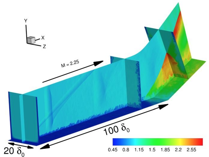 A simulation of supersonic turbulent flow on a ramp. Sharp lines show shock waves; irregular, smudged boundaries represent turbulent flow. Image courtesy of Jonathan Poggie, Purdue University.