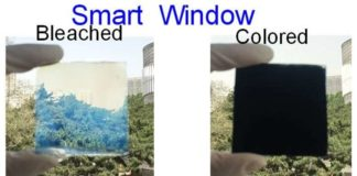 Photographs showing one of the three properties of the sterile smart window: control of visible light transmission. Credit: Xu et al. ©2018 American Chemical Society