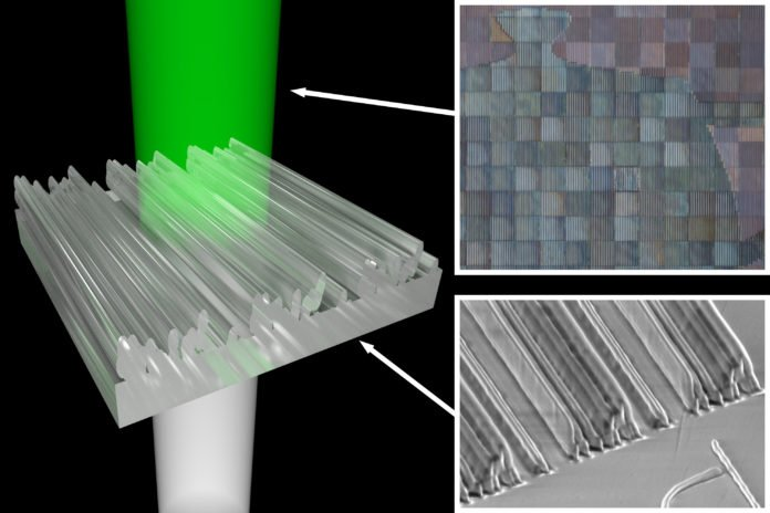 Light hits the 3D-printed nanostructures from below. After it is transmitted through, the viewer sees only green light—the remaining colors are redirected
