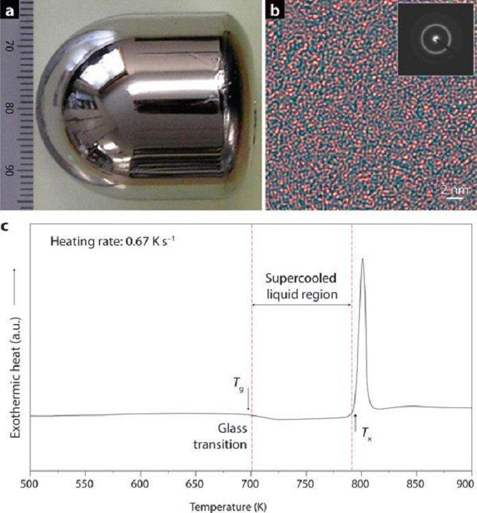 Representative morphology, microstructure and thermal properties of bulk metallic glasses