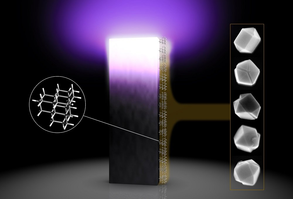 n illustration shows how diamondoids (left), the tiniest possible specks of diamond, were used to seed the growth of nanosized diamond crystals (right). Trillions of diamondoids were attached to the surface of a silicon wafer, which was then tipped on end and exposed to a hot plasma (purple) containing carbon and hydrogen, the two elements needed to form diamond. A new study found that diamond growth really took off when seeds contained at least 26 carbon atoms. (Greg Stewart/SLAC National Accelerator Laboratory)