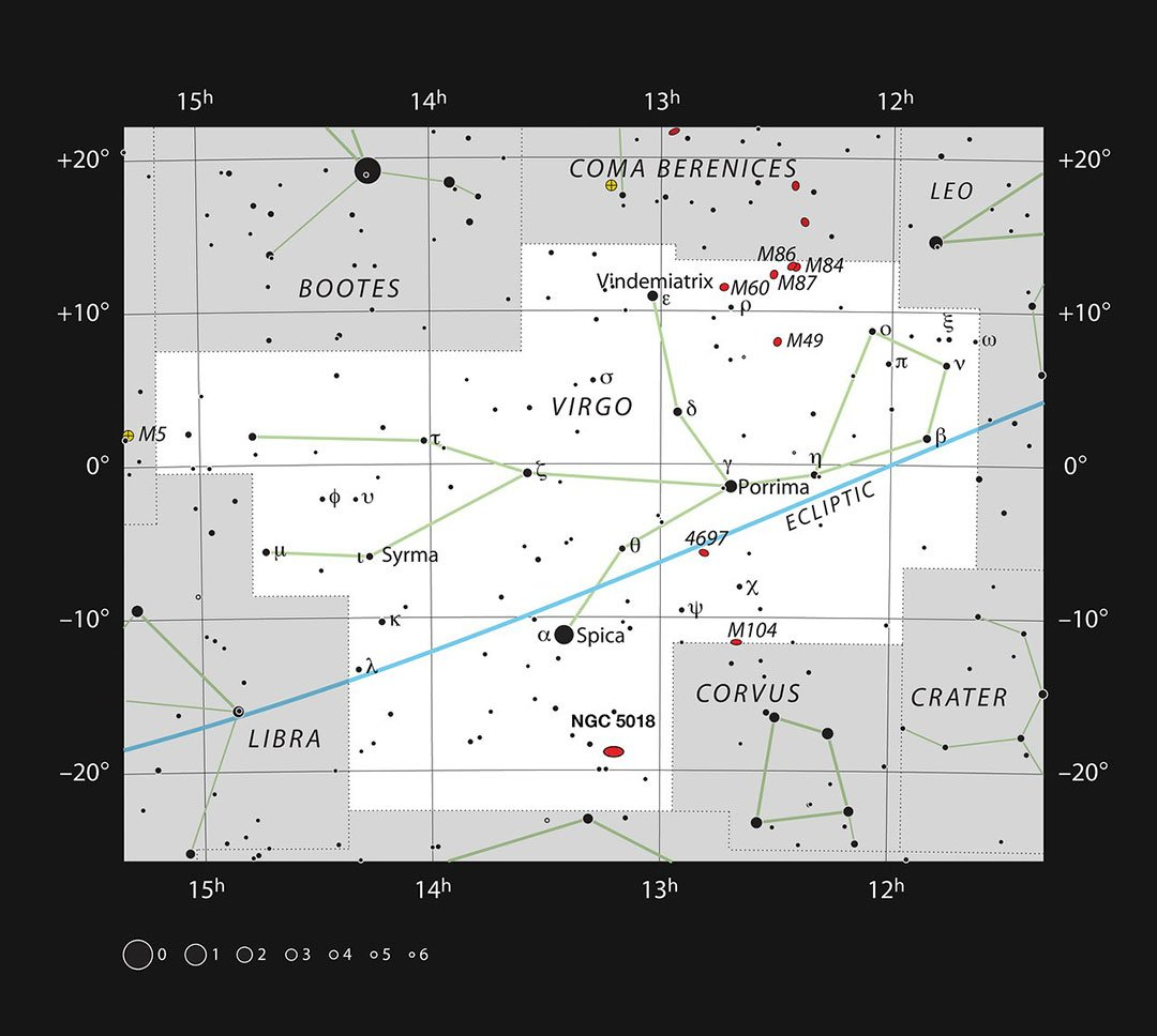 This chart shows most of the stars in the constellation Virgo (The Virgin) that can be seen with naked eye on a clear dark night. NGC 5018 can be found to the south of the brightest star in Virgo — α Virginis, better known by its popular name Spica.