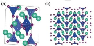 Structure of the proposed material Crystalline structure of the proposed material. The green dots represent cesium atoms, and the blue bodies correspond to the [Cu2I5]3− units that are confined between them. The cesium atoms plus the [Cu2I5]3− units can be regarded as core-shell structures, which enhance the photoluminescent properties of the material.