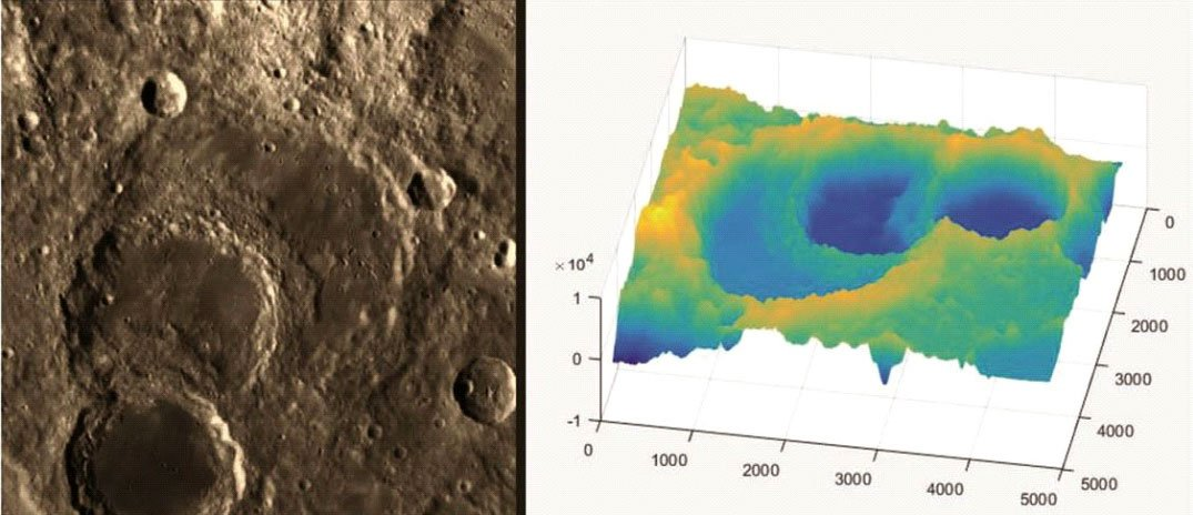 Image and topographic profile of Martian crater Richardson