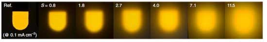 Figure 1.Photographs of OLEDs with SiO₂ -embedded scattering layers according to scatterance