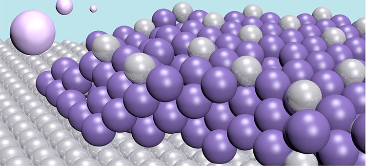 How water is cleaned through electrochemistry: When mercury ions (light purple) in a liquid come near an electrode of platinum, they are attracted to the electrode's surface where they get reduced to metallic mercury. On the electrode, mercury atoms (dark purple) and platinum atoms (grey) develop into a very strong alloy, and the mercury is thus removed from the water.​​ ​Illust​ration: Björn Wickman and Adam Arvidsson