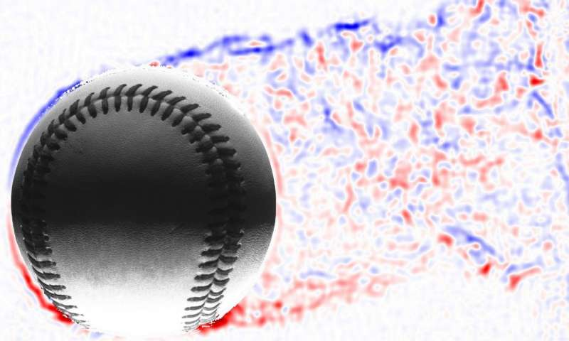 The baseball in this illustration of a knuckleball pitch is moving to the left, leaving a wake trailing behind (i.e., to the right). The blue-colored air is rotating clockwise; the red air is rotating counterclockwise. The drag on the ball depends on the wake size, which depends in turn on the distance between the uppermost blue and lowermost red points. The upward wake means the ball is being pushed downward. Credit: Sakib and Smith