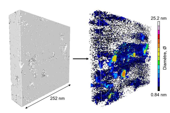 Using a high-resolution system called electron tomography, researchers probed a tiny sample of kerogen to determine its internal structure. At left, the sample as seen from the outside, and at right, the detailed 3-D image of its internal pore structure. Image: Courtesy of the researchers