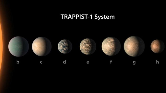The small, cool M dwarf star TRAPPIST-1 and its seven worlds. New research from the University of Washington speculates on possible climates of these worlds and how they may have evolved.NASA