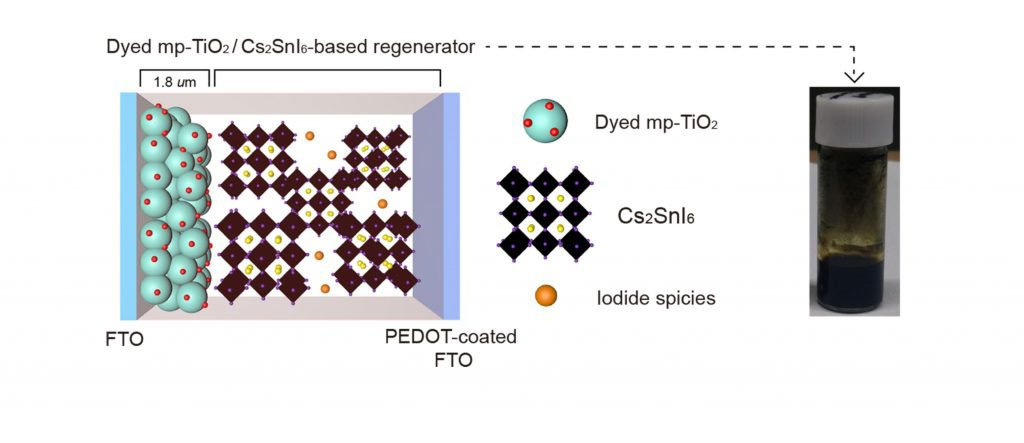 New class of solar cells, using lead-free perovskites material