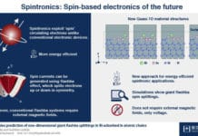 Electronics of the future: Upcoming technology that exploits the spin of electrons
