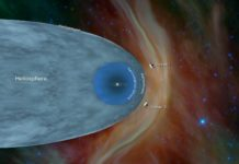 This illustration shows the position of NASA's Voyager 1 and Voyager 2 probes, outside of the heliosphere, a protective bubble created by the Sun that extends well past the orbit of Pluto. Voyager 1 exited the heliosphere in August 2012. Voyager 2 exited at a different location in November 2018. Credit: NASA/JPL-Caltech