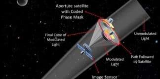 Ben-Gurion University's SMART (synthetic marginal aperture with revolving telescopes) nanosatellite