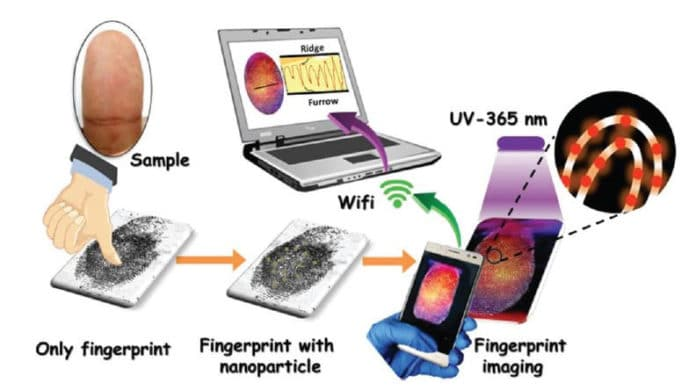 New material to fasten the process of reading latent fingerprints
