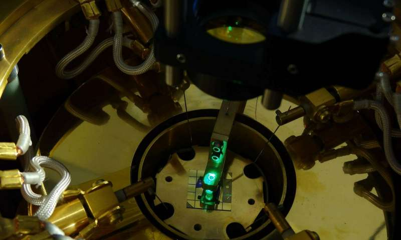 By incorporating advanced imaging techniques with data intensive strategies developed by UC Riverside students working with NASA's Jet Propulsion Laboratory, a new type of microscope has been developed that allowed the first observation of an electronic liquid at room temperature. Credit: QMO Lab, UC Riverside