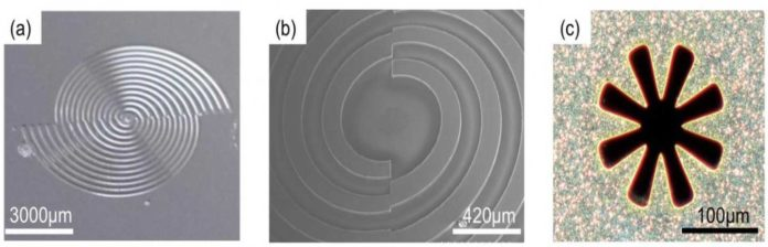 (a) A photograph of the spiral bull's eye (SBE) structure, (b) a microscope image of the double-corrugated devices, and (c) a scanning electron microscope image of the eight-tip Siemens-star aperture at the center of the SBE structure. CREDIT Scientific Reports