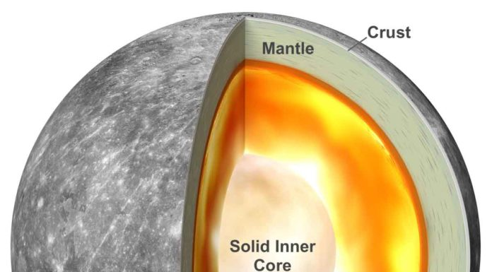 A graphic of Mercury's internal structure. Credit: Antonio Genova