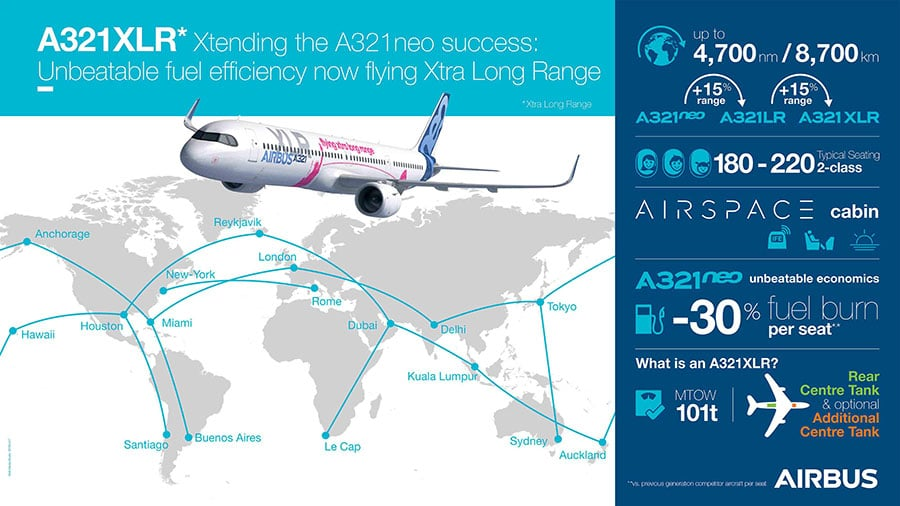 "The A321XLR:  Features/ Image"" Airbus"