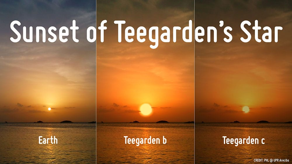 The apparent size of Teegarden's Star from the exoplanets compared with sunset on Earth./ Iamge: University of Göttingen