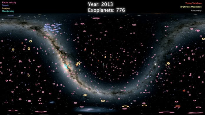 An animated map that shows where in the night sky more than 4,000 extrasolar planets are. Matt Russo and Andrew Santaguida/SYSTEM Sounds (via YouTube)