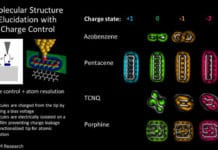 Scientists imaged molecules as they change charge states